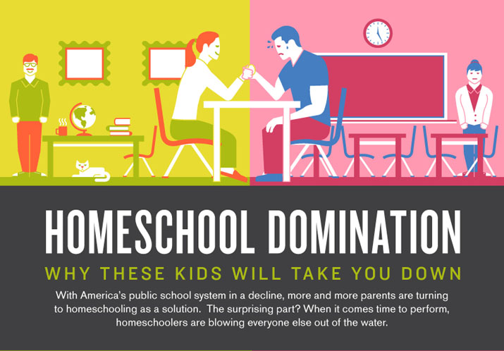 image from www.home-school.com